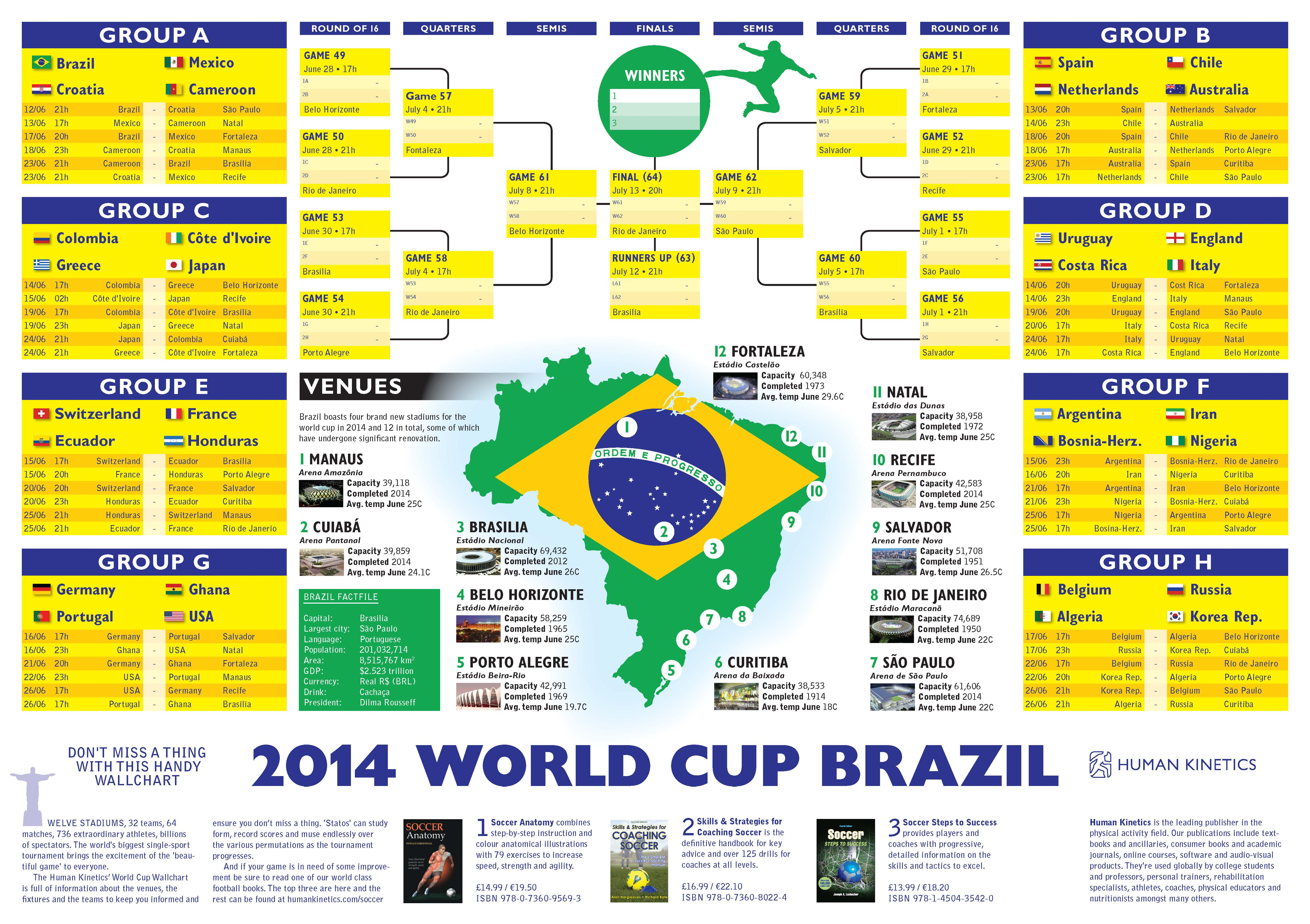 HD wallpapers printable wall chart world cup
